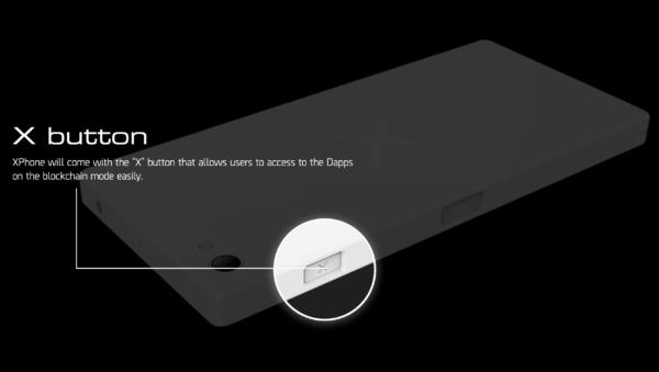 XPhoneに備わるX(エックス)ボタンの紹介イメージ