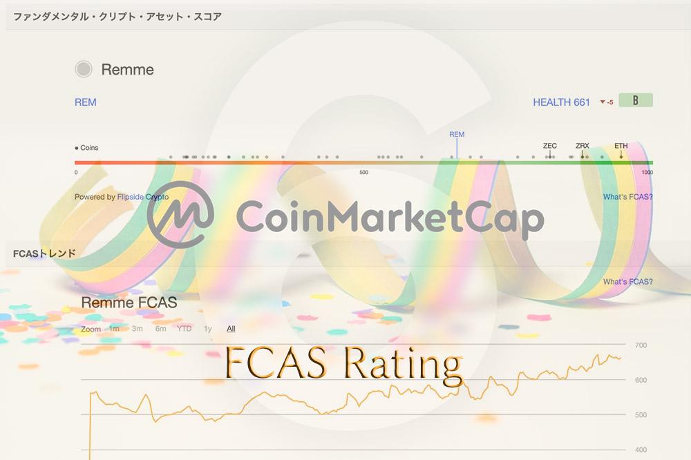 コインマーケットキャップとFCASランクのコラボをイメージした画像